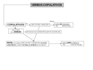Cuales son los verbos, copulativos y no copulativos