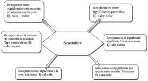 Ejemplos de adjetivos, clasificación