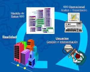 Ejemplos de base de datos, modelos
