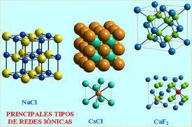 Ejemplos de compuestos, enlaces