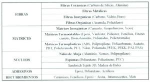 Ejemplos de compuestos, propiedades
