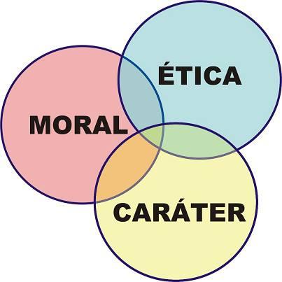 Ejemplos de valores, ética