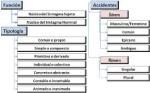 Sustantivos colectivos ejemplos