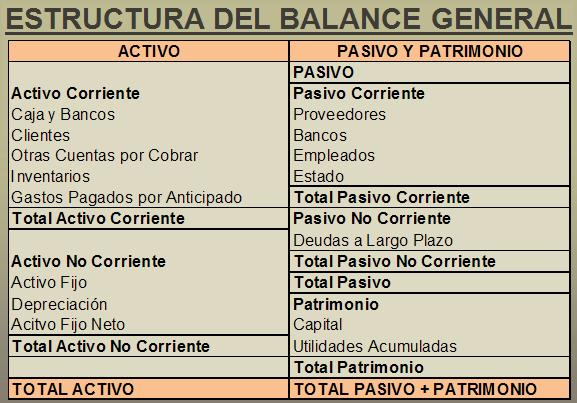 ejemplo de balance general ejemplos de