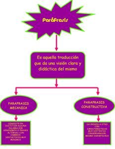 Ejemplos de paráfrasis, pasos para escribirla