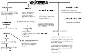 Ejemplos de sinécdoque, usos