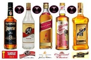 Bebidas en inglés, con alcohol
