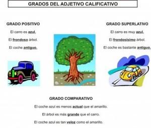 Ejemplos de adjetivos calificativos, clasificación