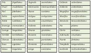 Ejemplos de adjetivos calificativos, errores comunes