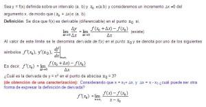Ejemplos de derivadas, cociente incremental
