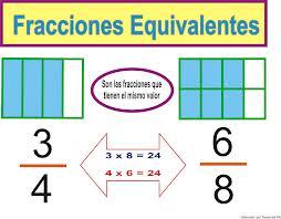 Ejemplos de fracciones equivalentes, multiplicando