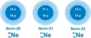 Ejemplos de isótopos, notación