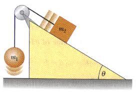Ejemplos de las leyes de newton, segunda