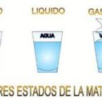 Ejemplos de los estados de la materia, sólidos
