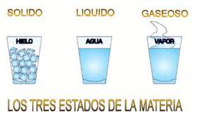 Ejemplos de los estados de la materia, los sólidos