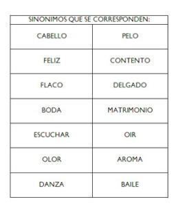 Ejemplos de sinónimos y antónimos, lista de sinónimos