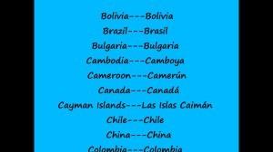 Nombres en ingles, ciudades, continentes y países