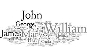 Nombres en ingles, para hombres