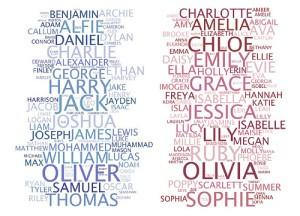 Nombres en ingles, para mujeres