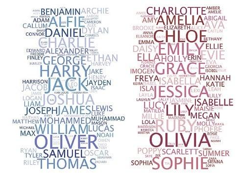 Nombres en ingles - Ejemplos De