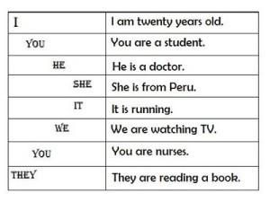 Pronombres en ingles, personales