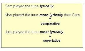 Adverbios en ingles, de comparación