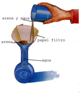 Ejemplos de mezclas heterogeneas, gruesas