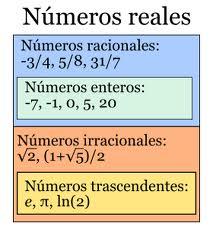 Ejemplos de numeros reales, construcción