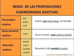 Ejemplos de oraciones subordinadas, nexos