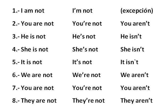 Pronombres personales en ingles - Ejemplos De