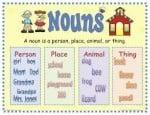 Sustantivos en ingles
