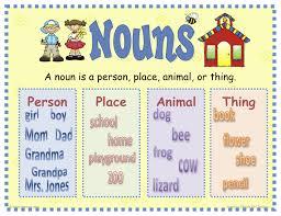 Sustantivos en ingles, clasificación