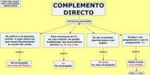 Complemento directo, qué unidades funcionan