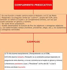 Complemento predicativo, características