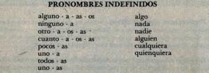 Ejemplos de adjetivos indefinidos, ejercicios