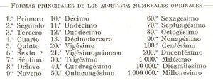 Ejemplos de adjetivos numerales, ordinales