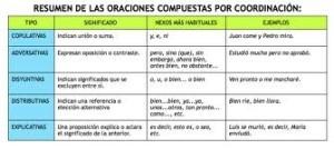Ejemplos de oraciones coordinadas, clases