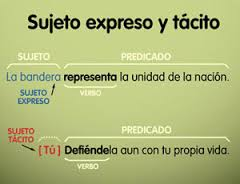 Ejemplos de sujeto expreso, diferencia con sujeto tácito