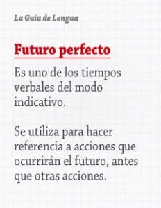 Futuro perfecto, usos
