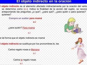 Objeto indirecto, ejercicios