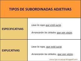 Oraciones compuestas subordinadas, ejemplos