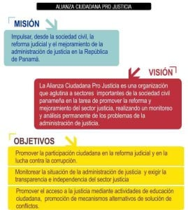 Ejemplos de misión y visión, diferencias