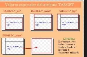 Insertar imagen html, atributos