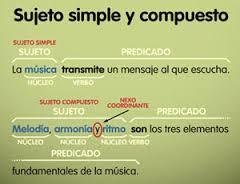 Sujeto compuesto, diferencia con sujeto simple