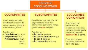 Tipos de conjunciones, giro conjuntivo