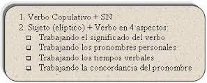 Verbo copulativo,  ejemplos