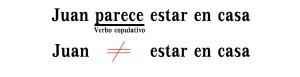 Verbos copulativos, función