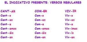 Verbos en pasado simple, verbos regulares