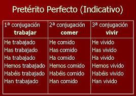 Verbos en pretérito, ejemplos
