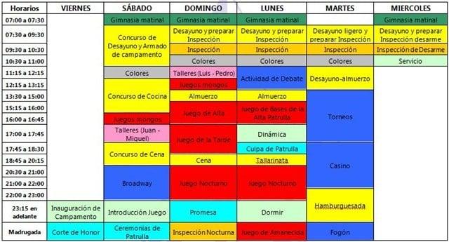 Ejemplo de cronograma de actividades, cómo se elabora